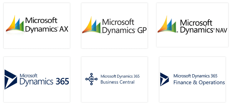 Microsoft Dynamics EDI Integration